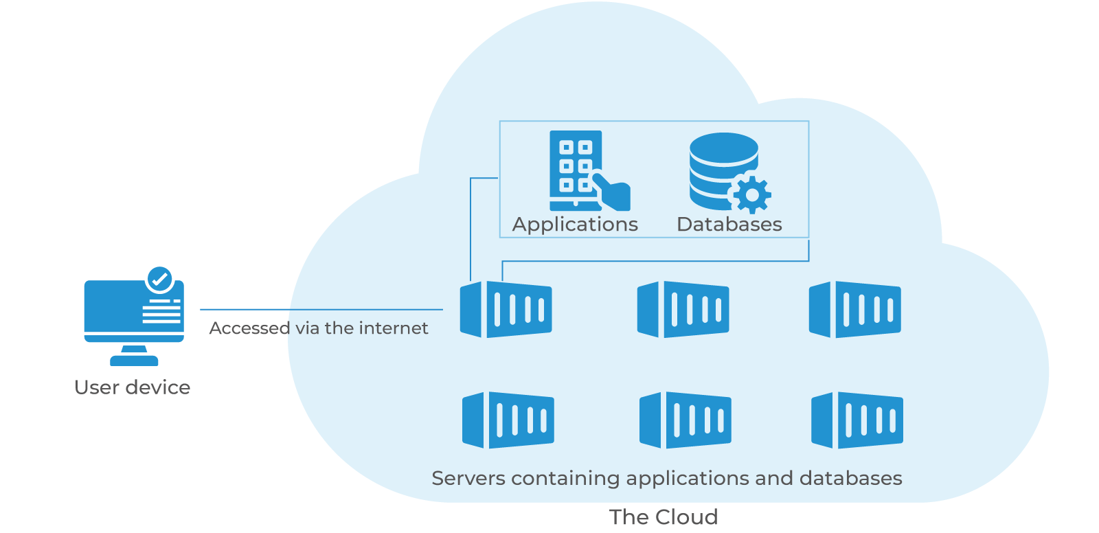 cloud-computing-guia-para-gerentes-de-TI (3)